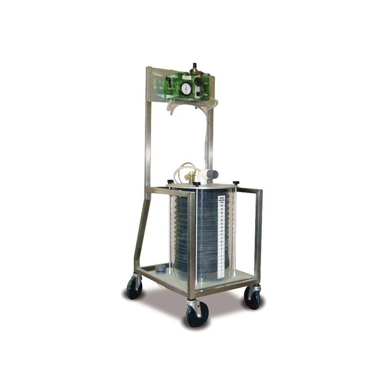 Ventilador LAV-3000